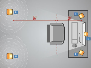 5-1-desktop-pc-speaker-setup-400x300